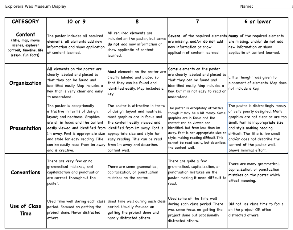 Assignment & rubric the human body's systems.